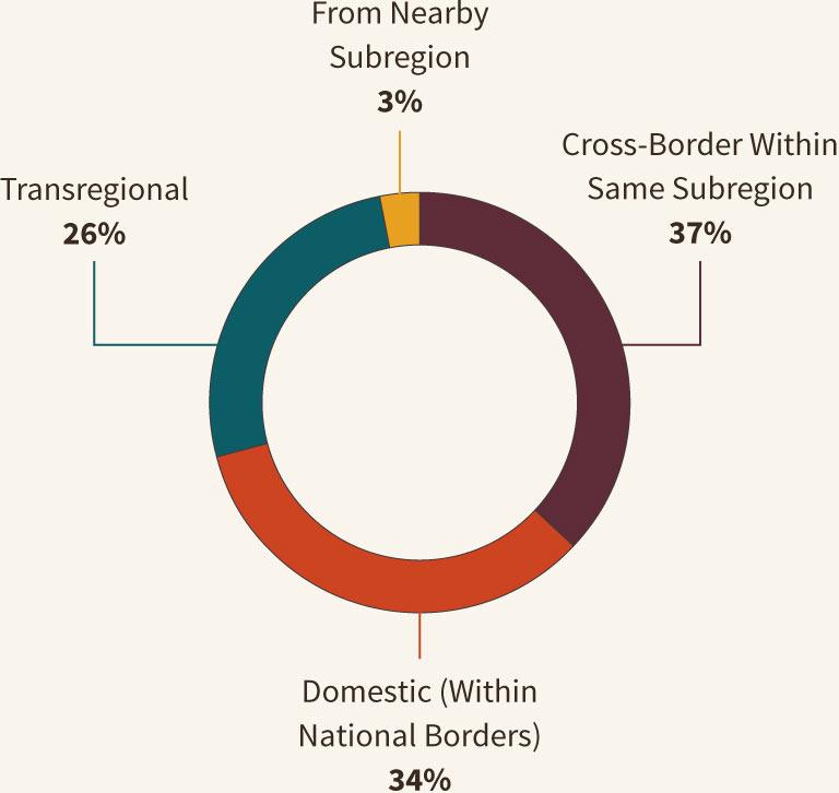 Freedom's Journey: Understanding Human Trafficking   MSW@USC